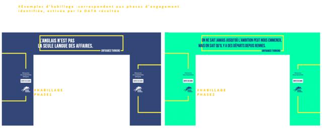 Exemple d'habillage pour Rennes School of Business